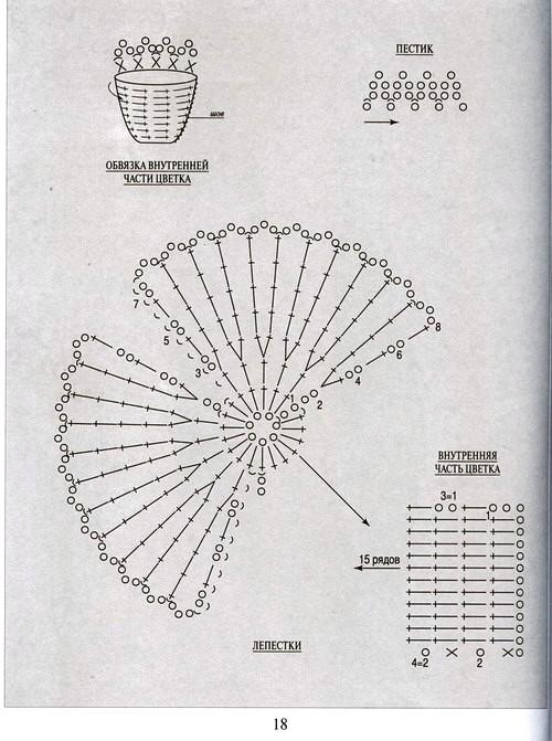 Техника вязания из бисера