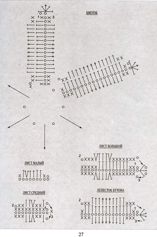Цветы крючком схема и описание лилия