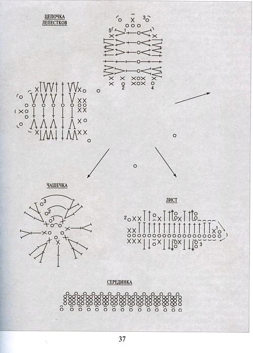 схема вязания мака
